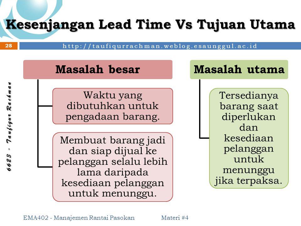Kesenjangan Lead Time Vs Tujuan Utama