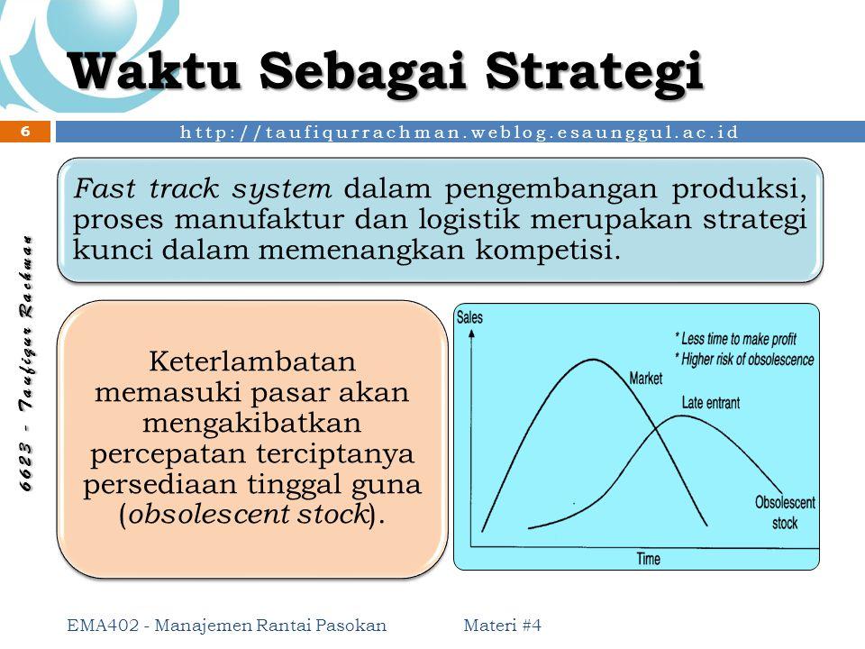 Waktu Sebagai Strategi