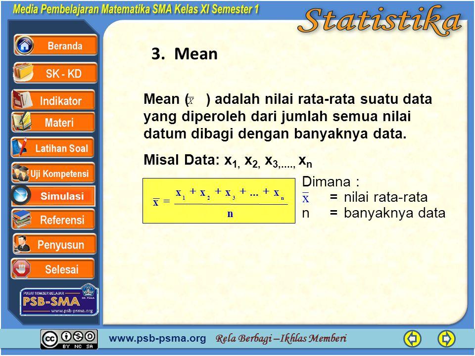 3. Mean Mean ( ) adalah nilai rata-rata suatu data yang diperoleh dari jumlah semua nilai datum dibagi dengan banyaknya data.