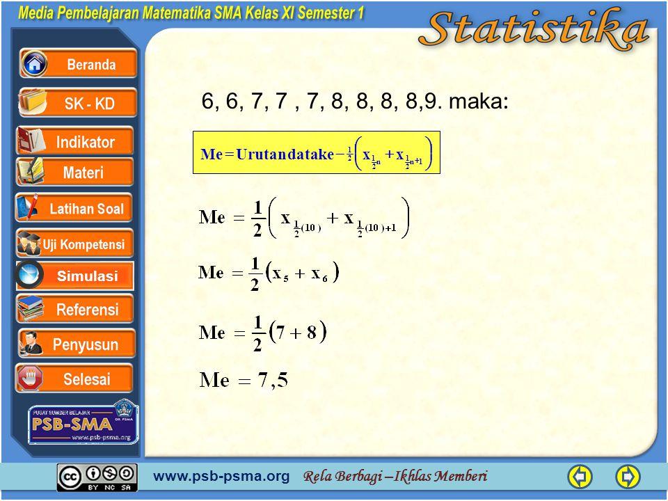 6, 6, 7, 7 , 7, 8, 8, 8, 8,9. maka: ÷ ø ö ç è æ + - = x ke data tan