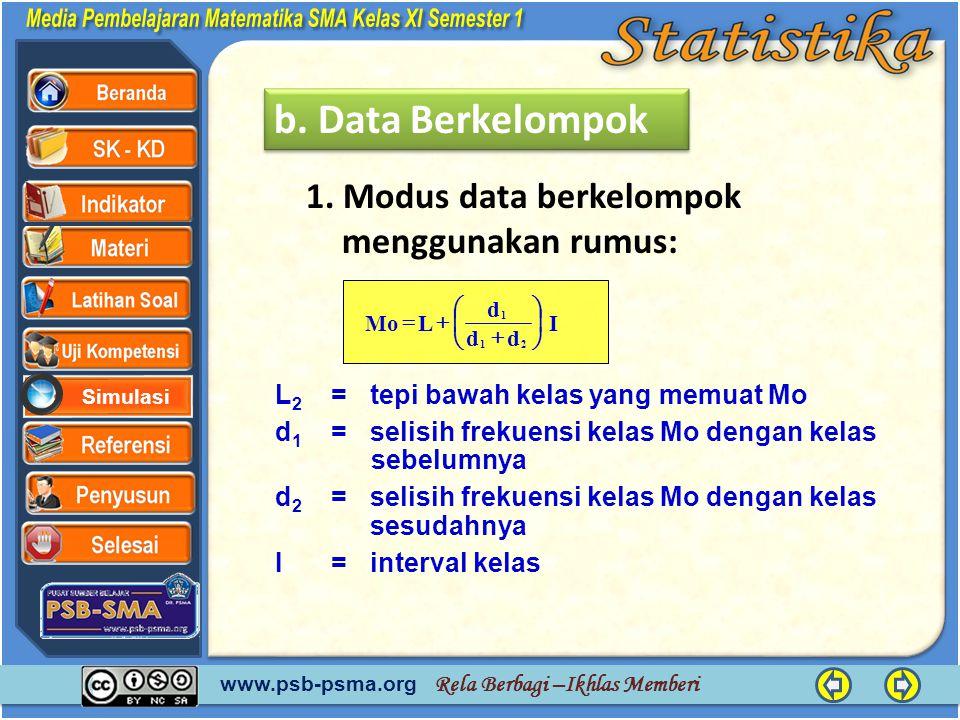 b. Data Berkelompok 1. Modus data berkelompok menggunakan rumus: