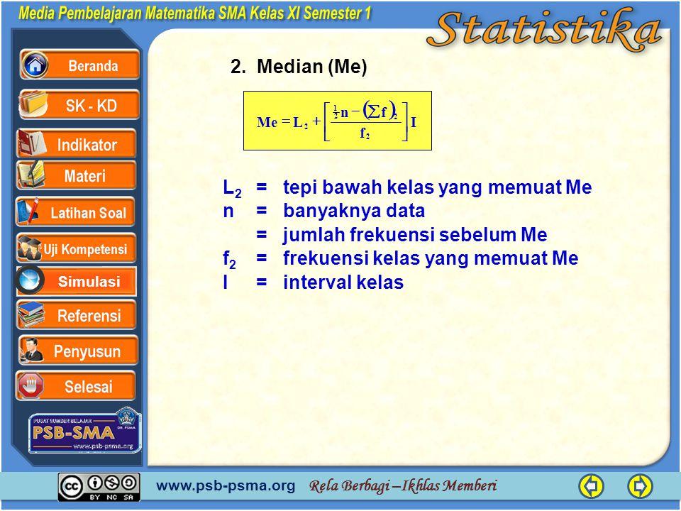 ( ) 2. Median (Me) L2 = tepi bawah kelas yang memuat Me