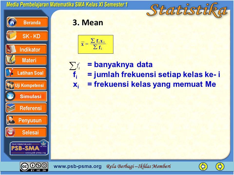 3. Mean fi = jumlah frekuensi setiap kelas ke- i