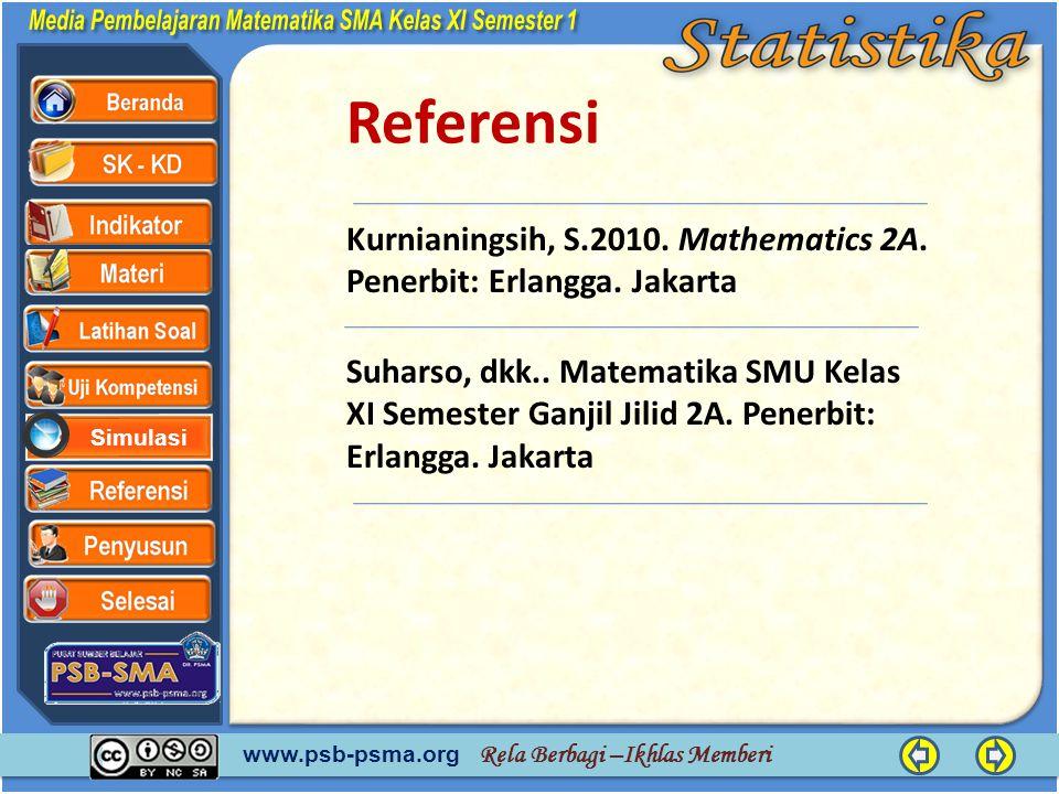 Referensi Kurnianingsih, S.2010. Mathematics 2A. Penerbit: Erlangga. Jakarta.