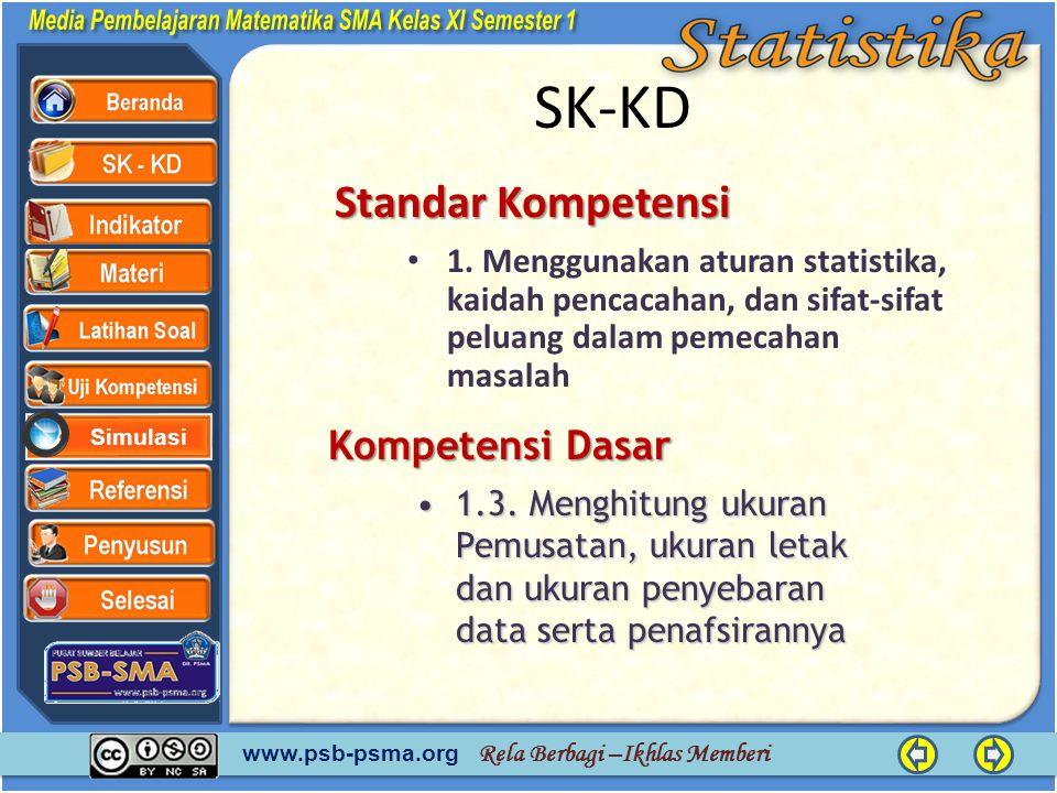SK-KD Standar Kompetensi Kompetensi Dasar