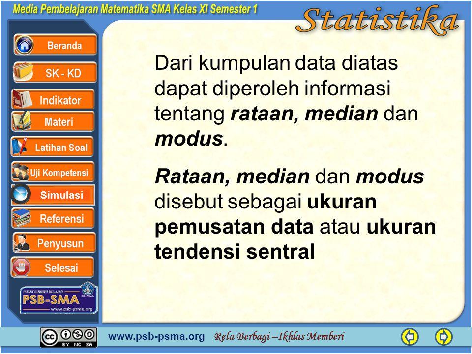 Dari kumpulan data diatas dapat diperoleh informasi tentang rataan, median dan modus.