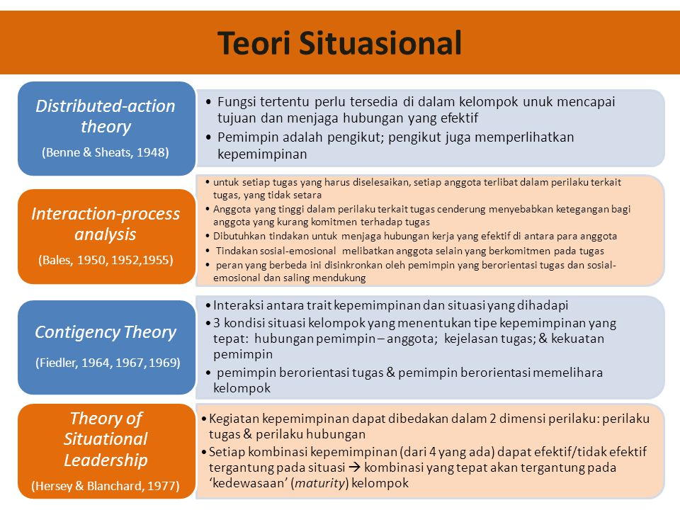 Teori Situasional Distributed-action theory