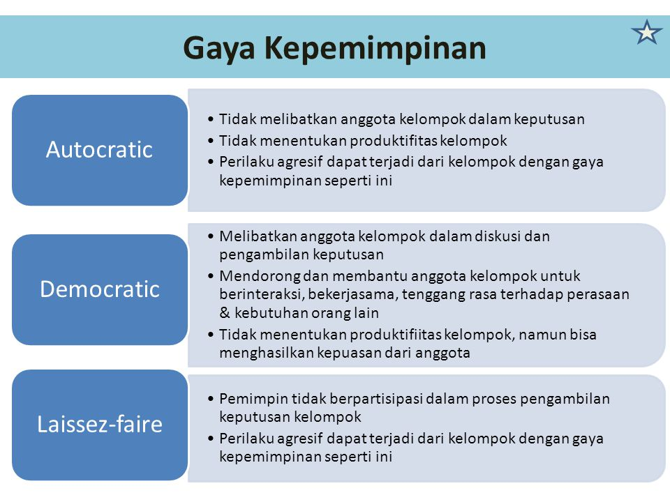 Gaya Kepemimpinan Autocratic Democratic Laissez-faire