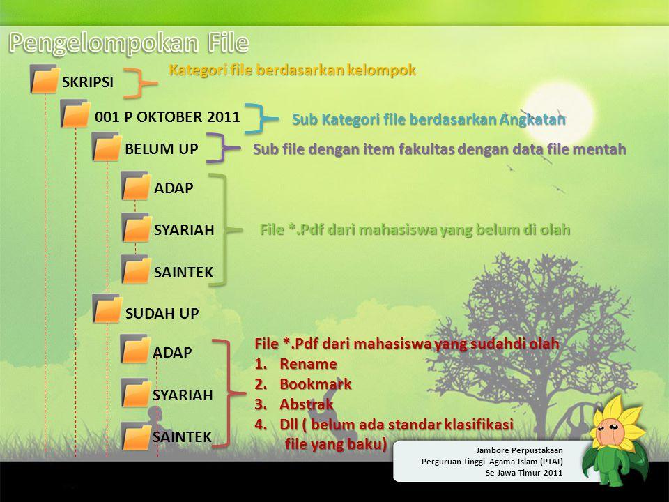Pengelompokan File Kategori file berdasarkan kelompok SKRIPSI