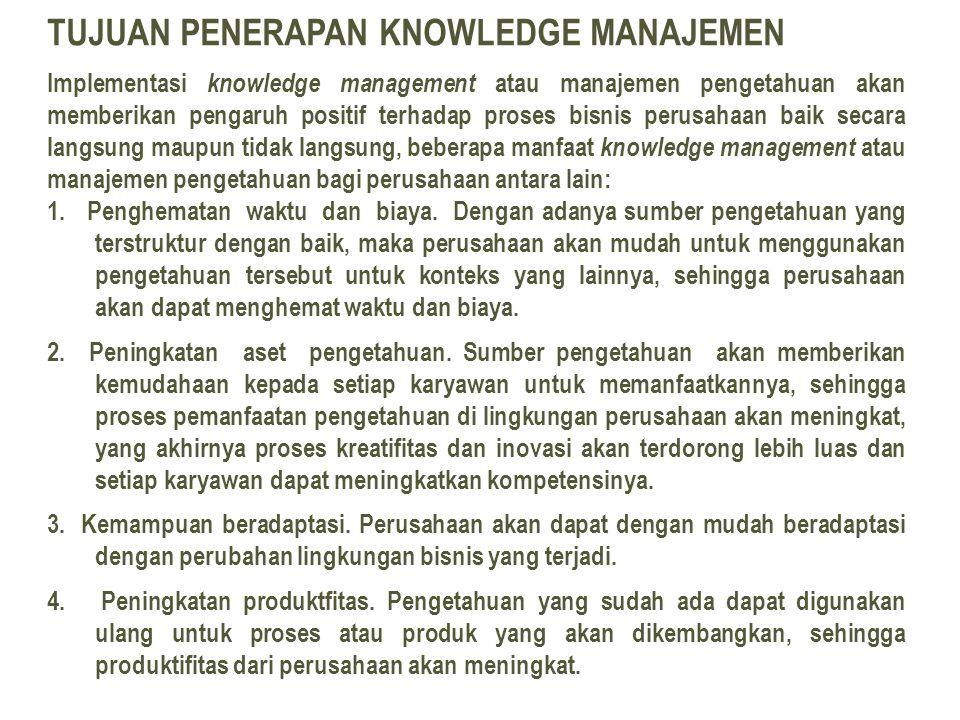 Tujuan Penerapan Knowledge Manajemen
