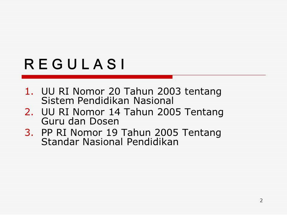 R E G U L A S I UU RI Nomor 20 Tahun 2003 tentang Sistem Pendidikan Nasional. UU RI Nomor 14 Tahun 2005 Tentang Guru dan Dosen.