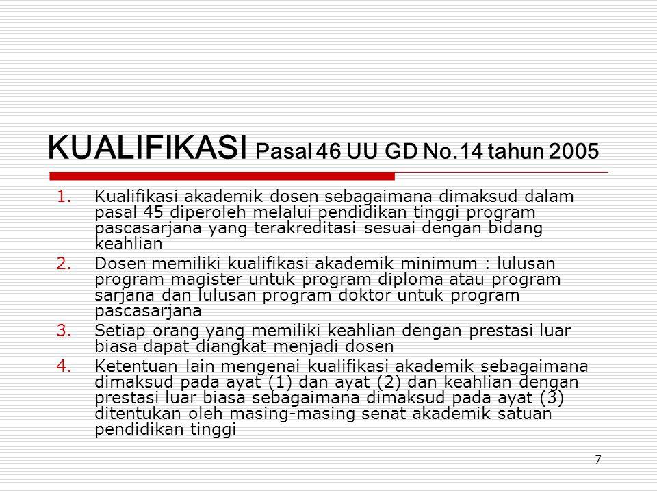 KUALIFIKASI Pasal 46 UU GD No.14 tahun 2005