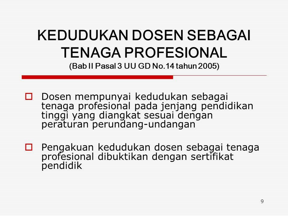 KEDUDUKAN DOSEN SEBAGAI TENAGA PROFESIONAL (Bab II Pasal 3 UU GD No