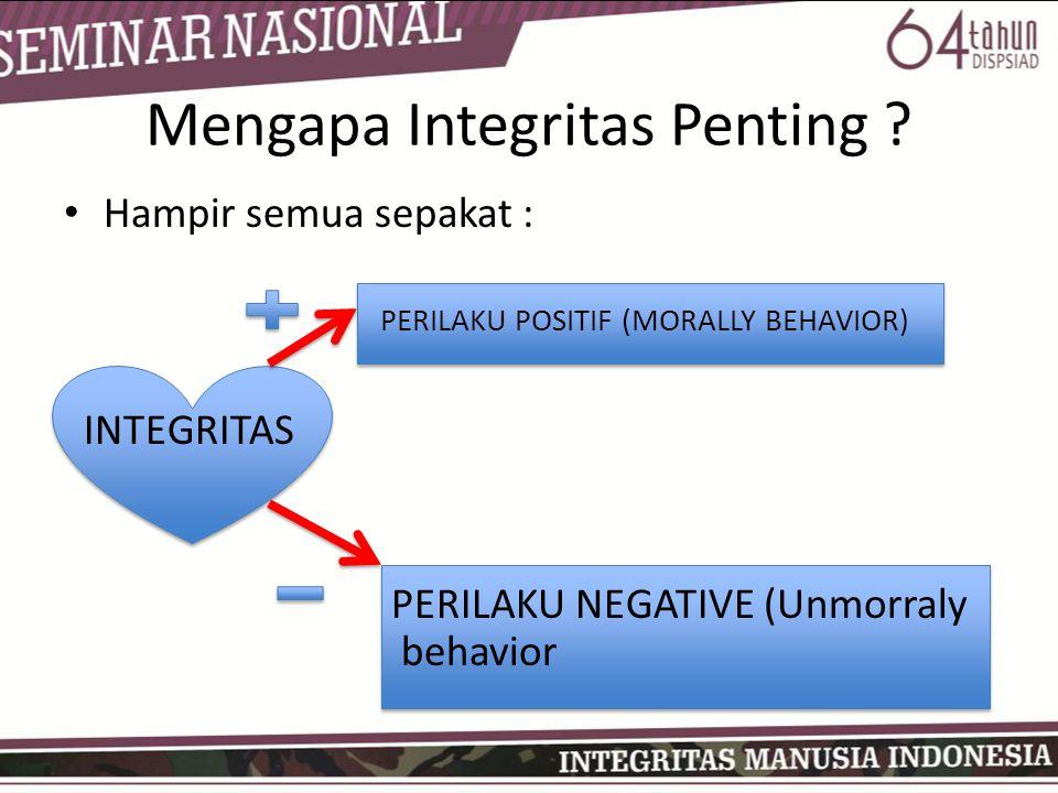 Mengapa Integritas Penting