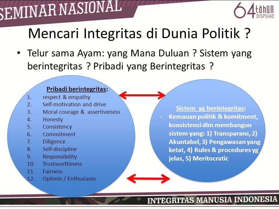Mencari Integritas di Dunia Politik