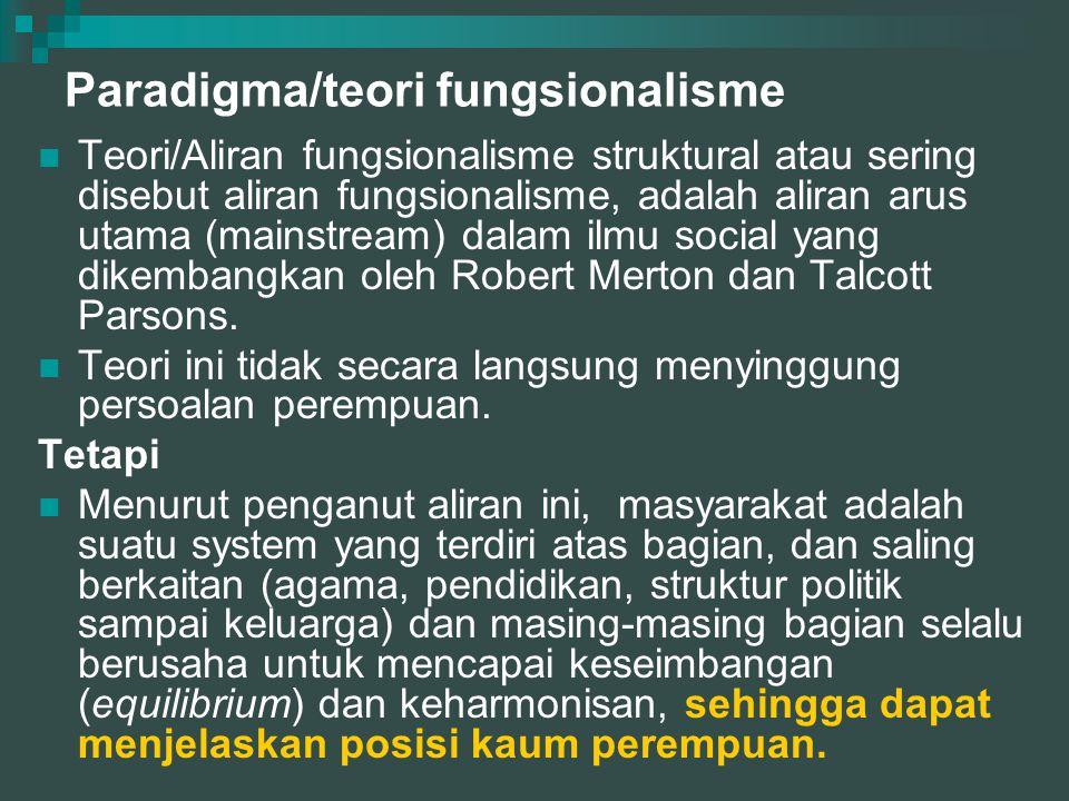 Paradigma/teori fungsionalisme