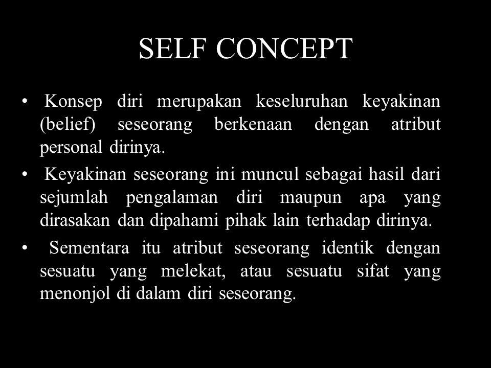 SELF CONCEPT Konsep diri merupakan keseluruhan keyakinan (belief) seseorang berkenaan dengan atribut personal dirinya.