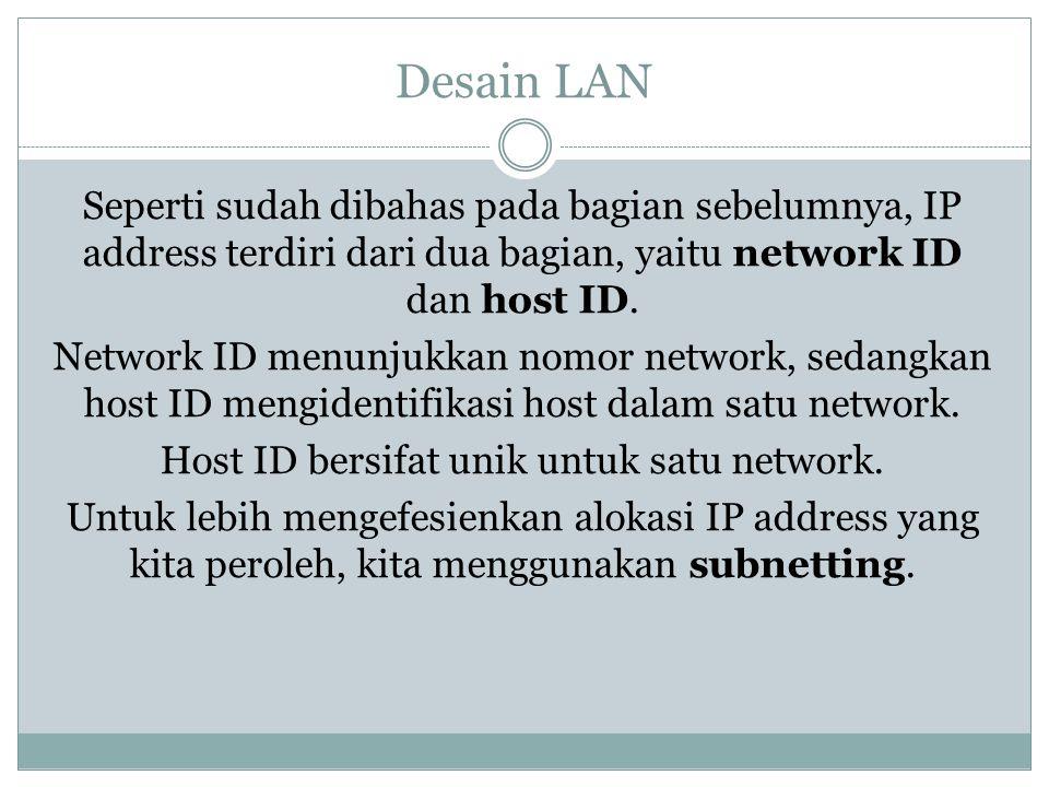 Desain LAN