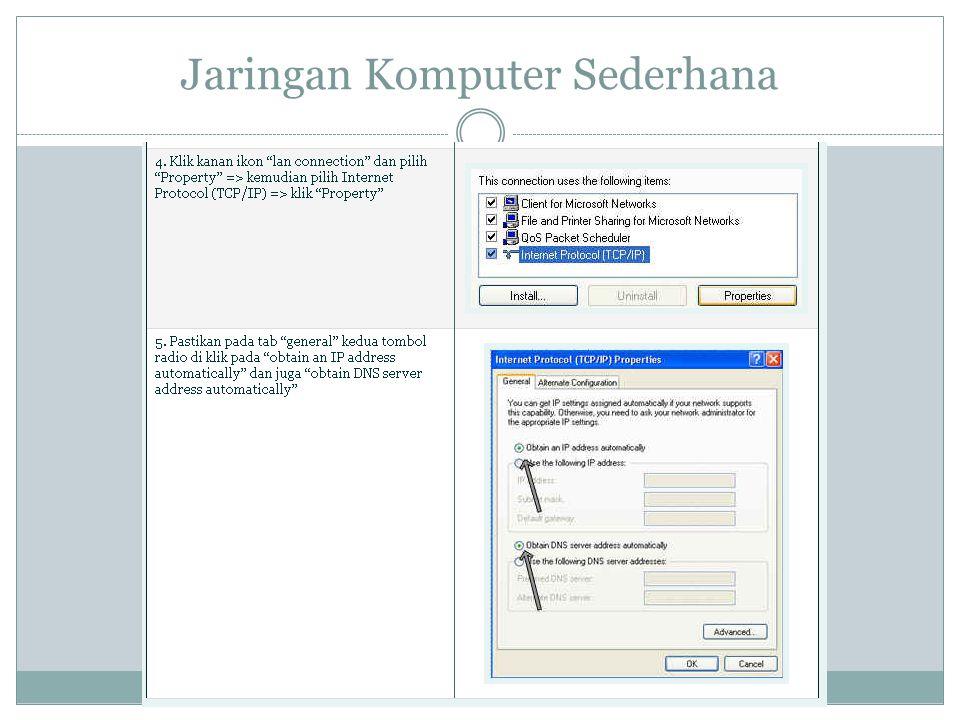 Jaringan Komputer Sederhana