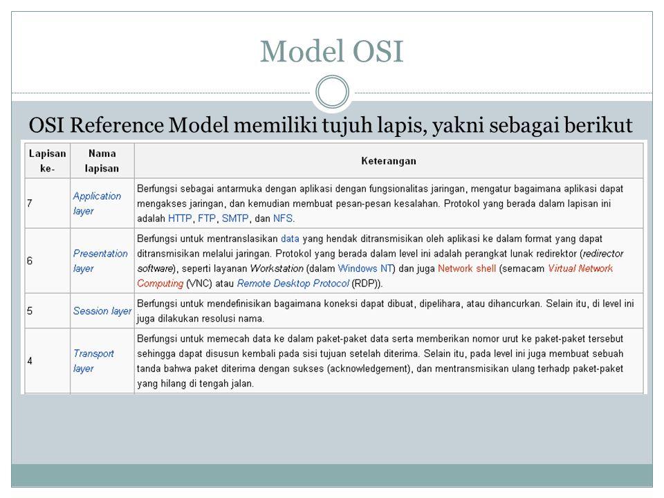 OSI Reference Model memiliki tujuh lapis, yakni sebagai berikut