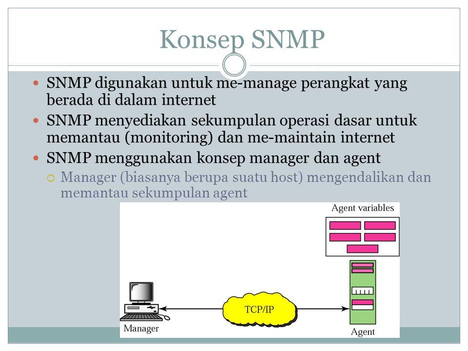 Konsep SNMP SNMP digunakan untuk me-manage perangkat yang berada di dalam internet.