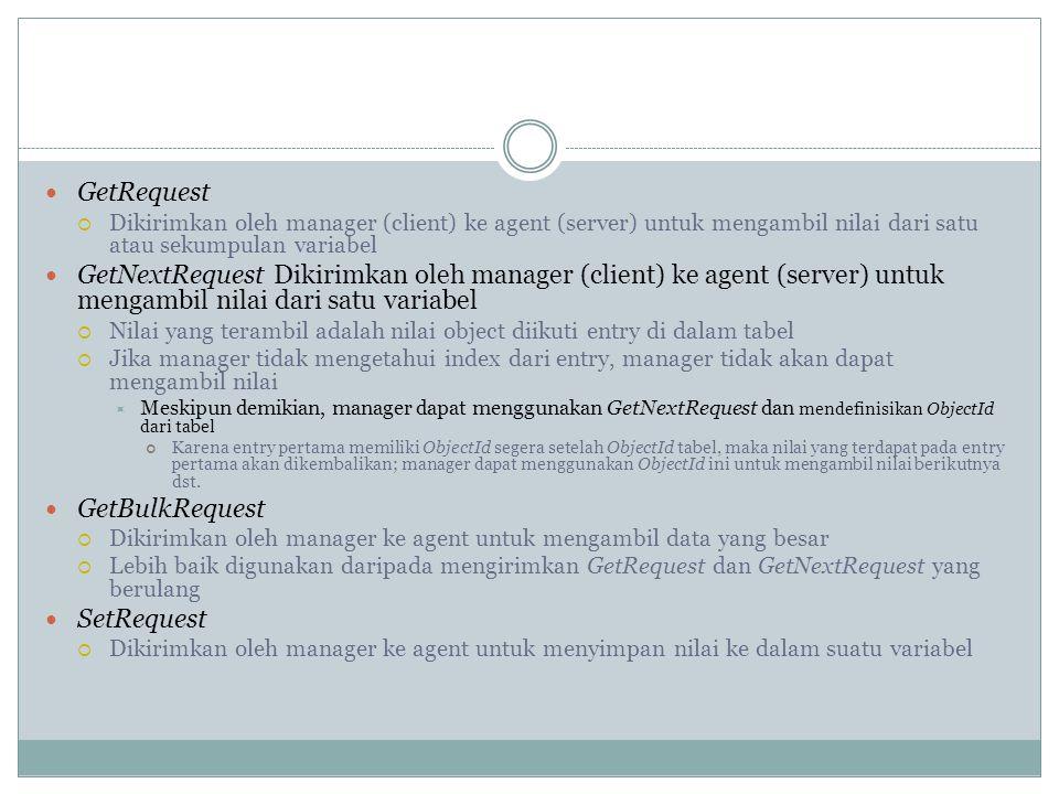 GetRequest Dikirimkan oleh manager (client) ke agent (server) untuk mengambil nilai dari satu atau sekumpulan variabel.
