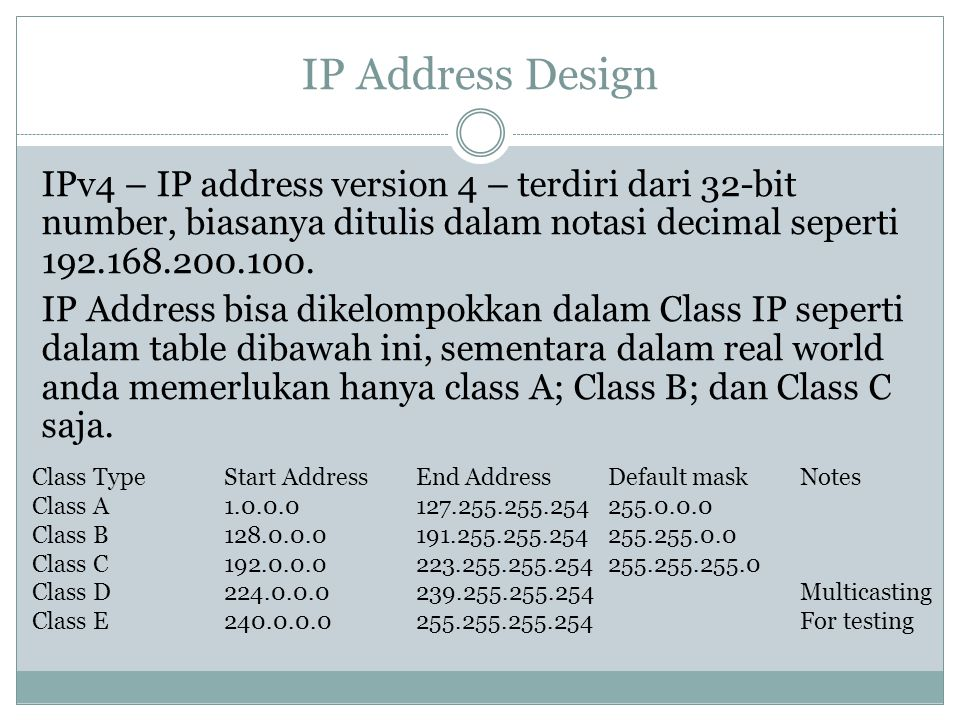 IP Address Design