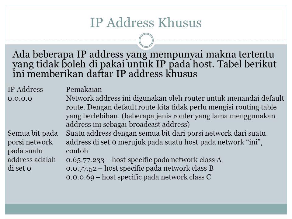 IP Address Khusus
