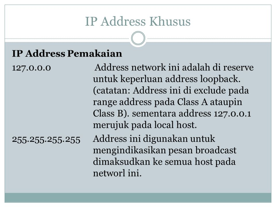 IP Address Khusus