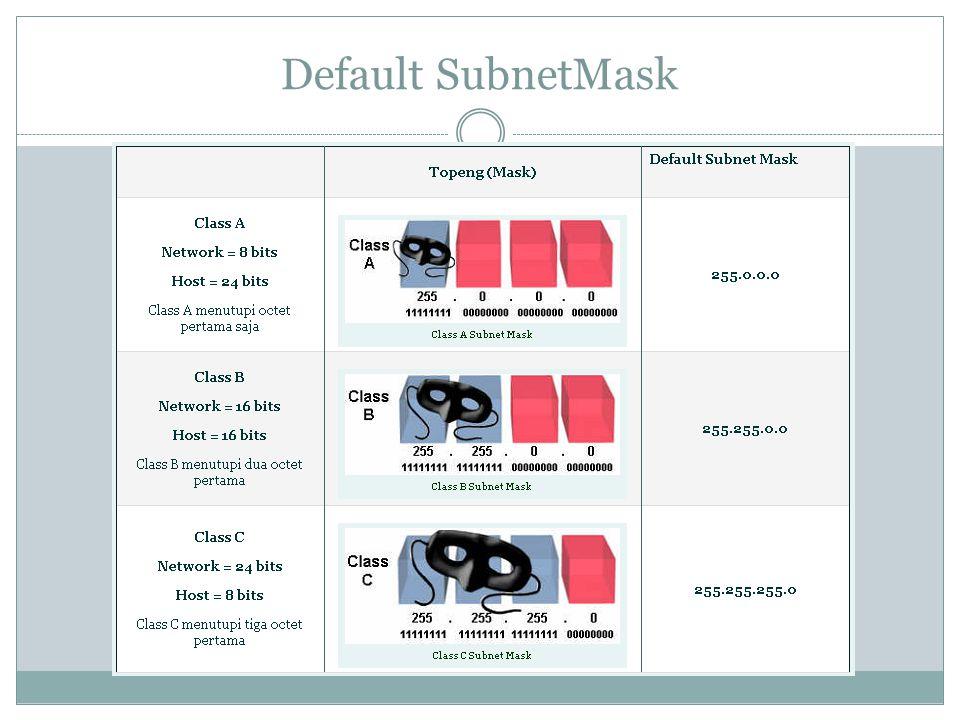 Default SubnetMask