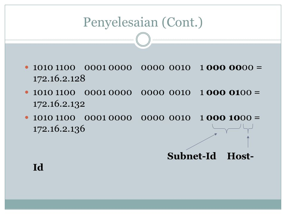 Penyelesaian (Cont.) 1010 1100 0001 0000 0000 0010 1 000 0000 = 172.16.2.128.