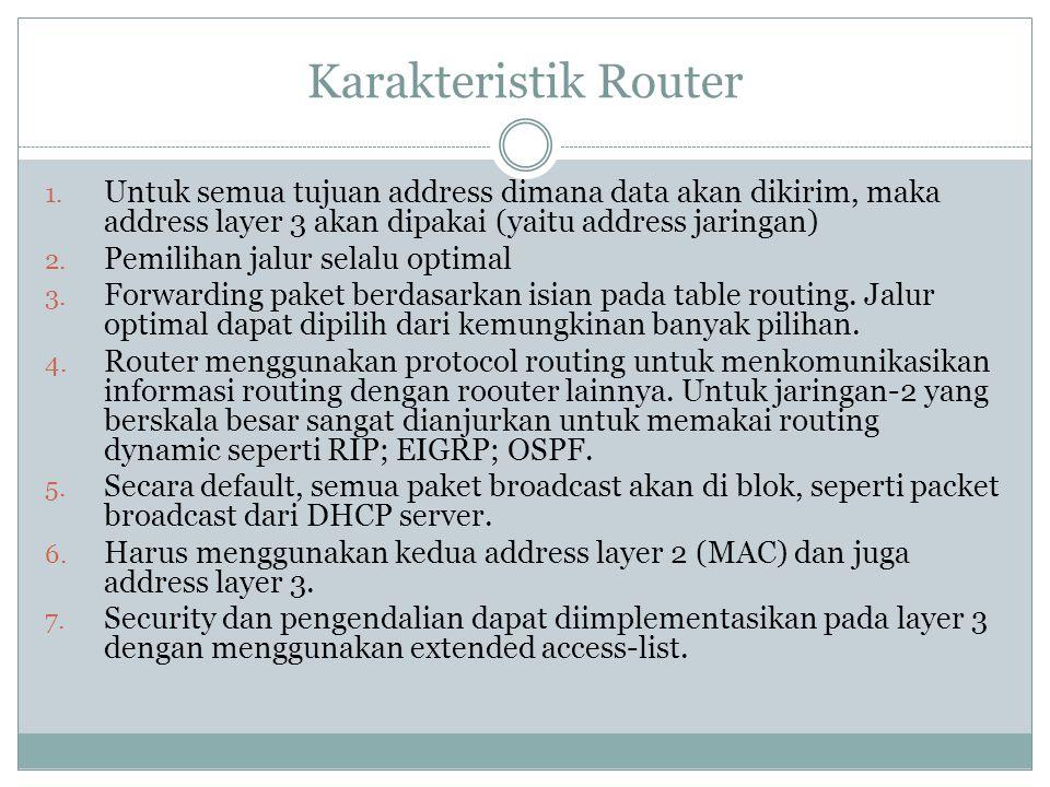 Karakteristik Router Untuk semua tujuan address dimana data akan dikirim, maka address layer 3 akan dipakai (yaitu address jaringan)
