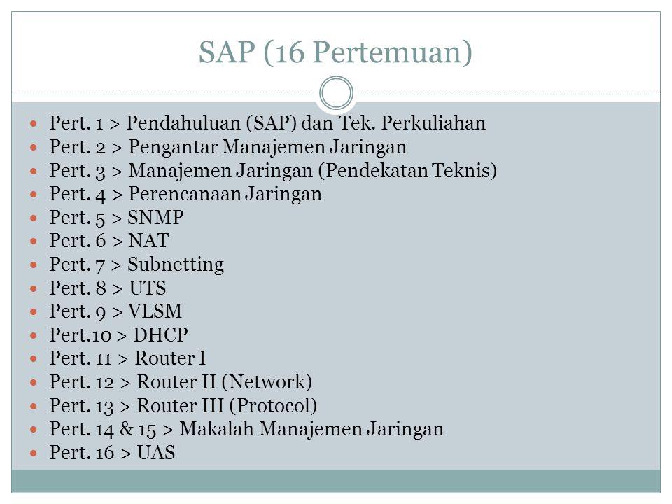 SAP (16 Pertemuan) Pert. 1 > Pendahuluan (SAP) dan Tek. Perkuliahan
