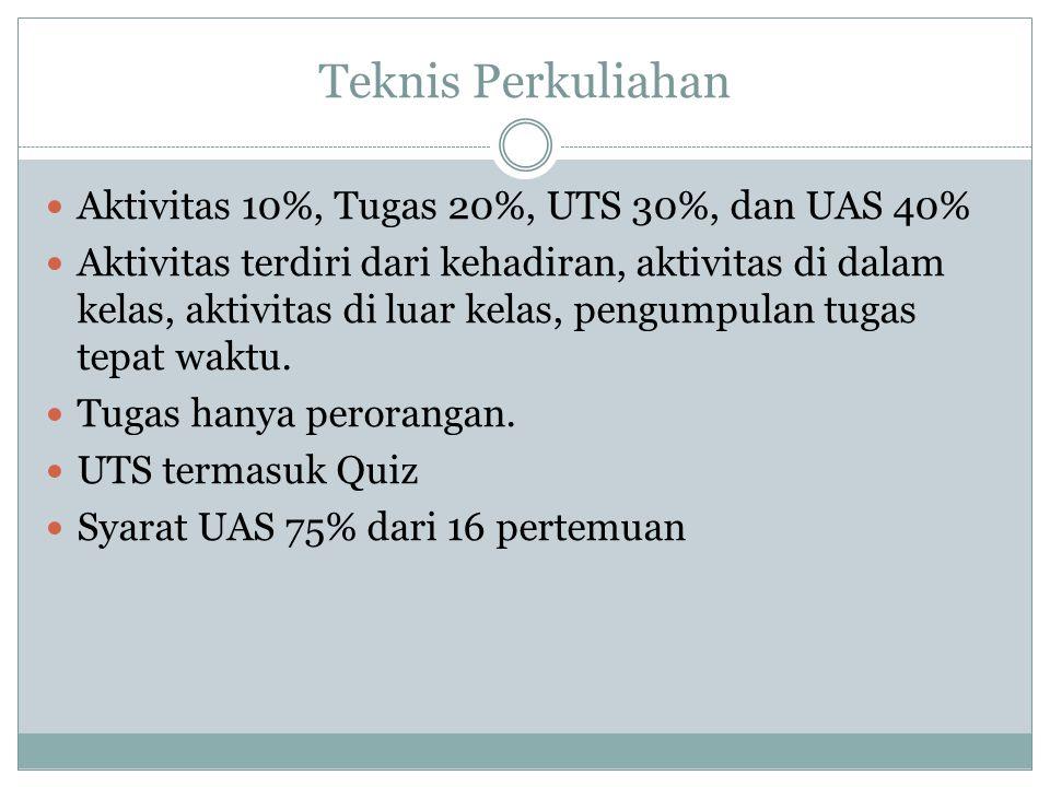 Teknis Perkuliahan Aktivitas 10%, Tugas 20%, UTS 30%, dan UAS 40%