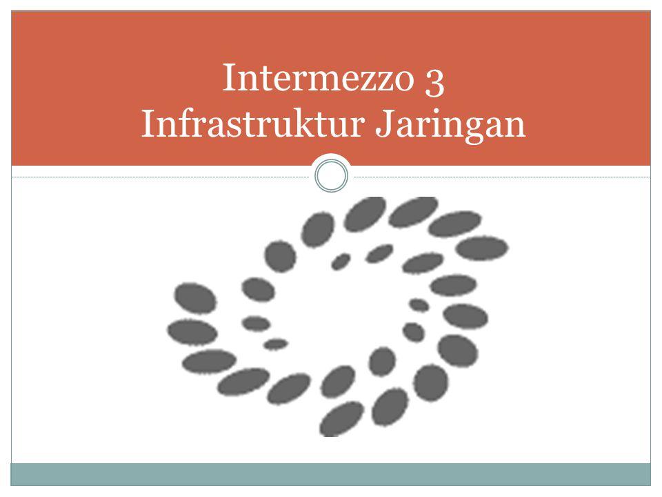 Intermezzo 3 Infrastruktur Jaringan