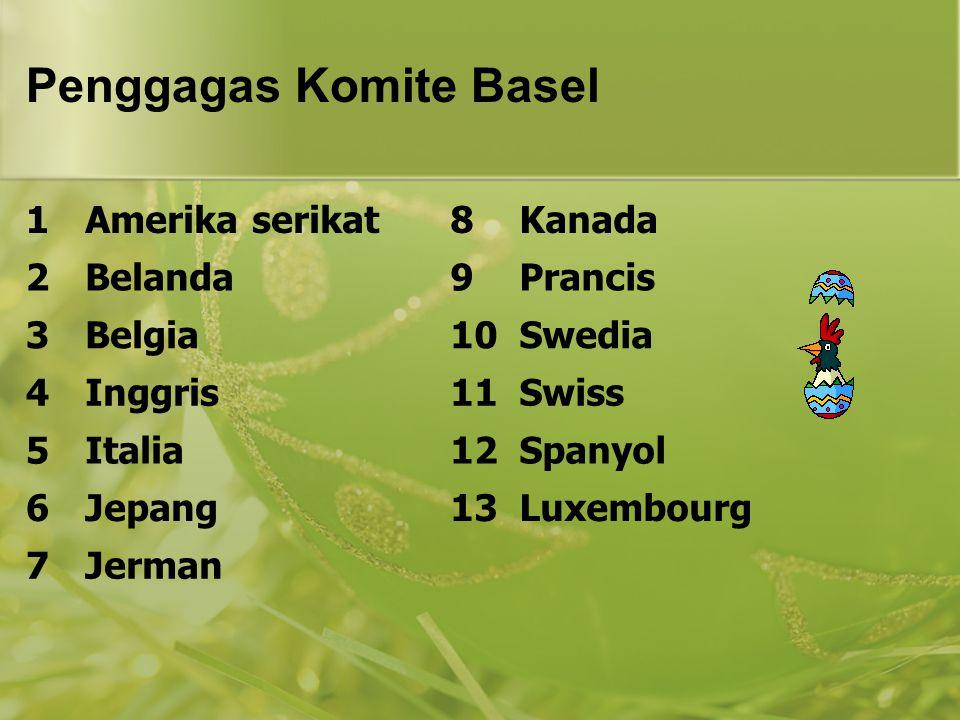Penggagas Komite Basel