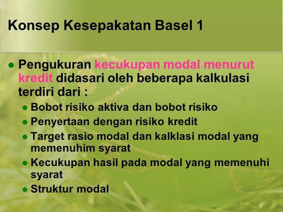 Konsep Kesepakatan Basel 1