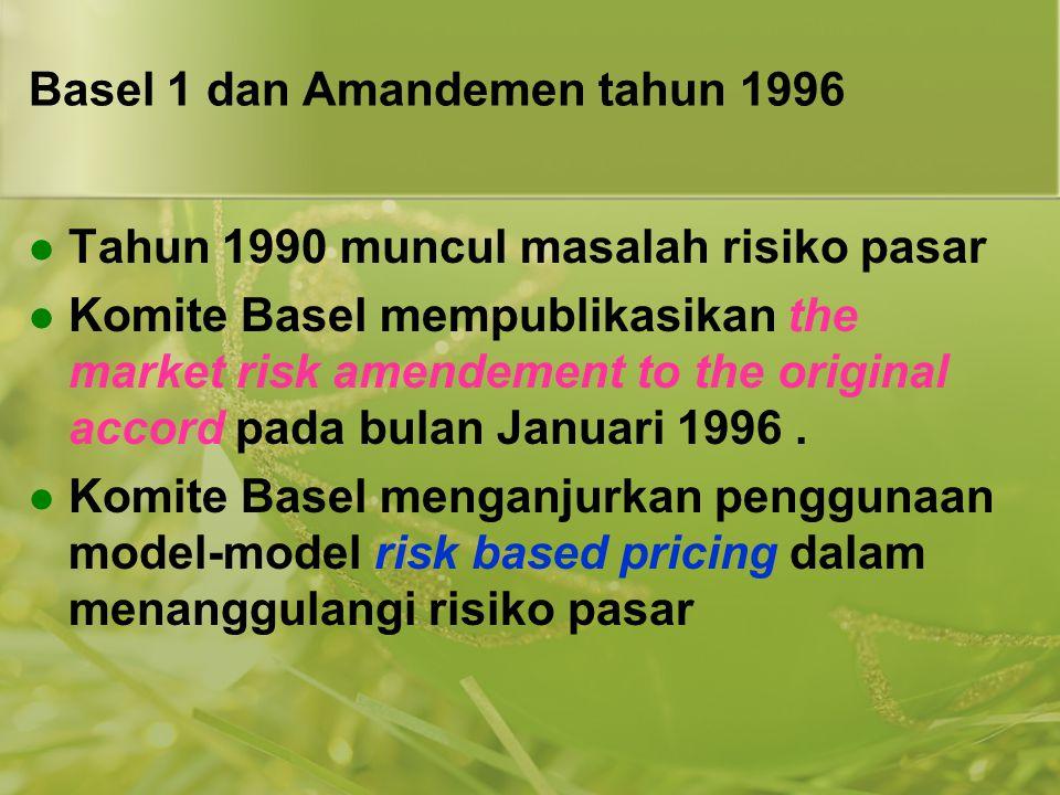 Basel 1 dan Amandemen tahun 1996