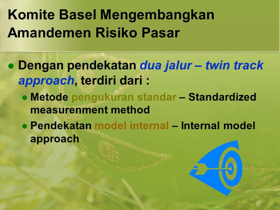 Komite Basel Mengembangkan Amandemen Risiko Pasar