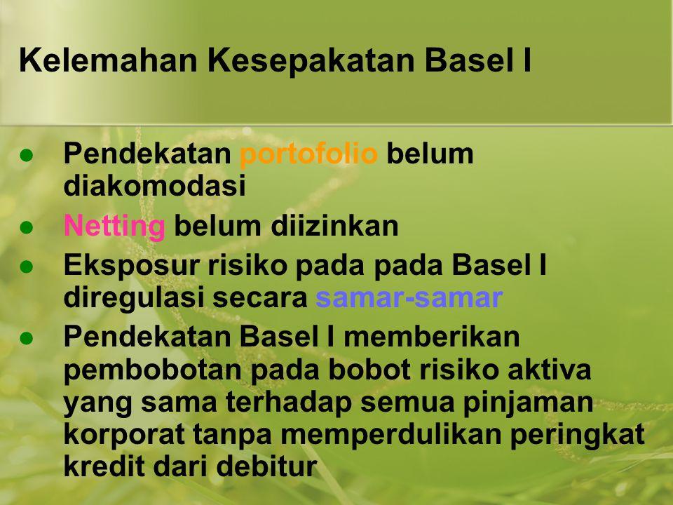 Kelemahan Kesepakatan Basel I