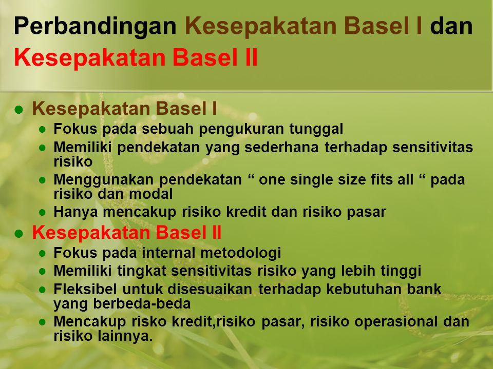 Perbandingan Kesepakatan Basel I dan Kesepakatan Basel II