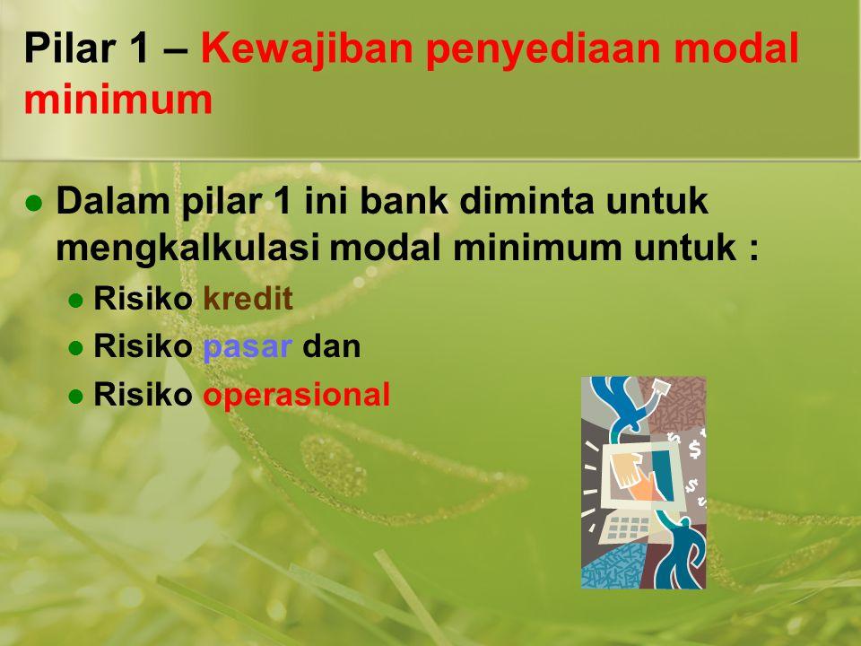 Pilar 1 – Kewajiban penyediaan modal minimum