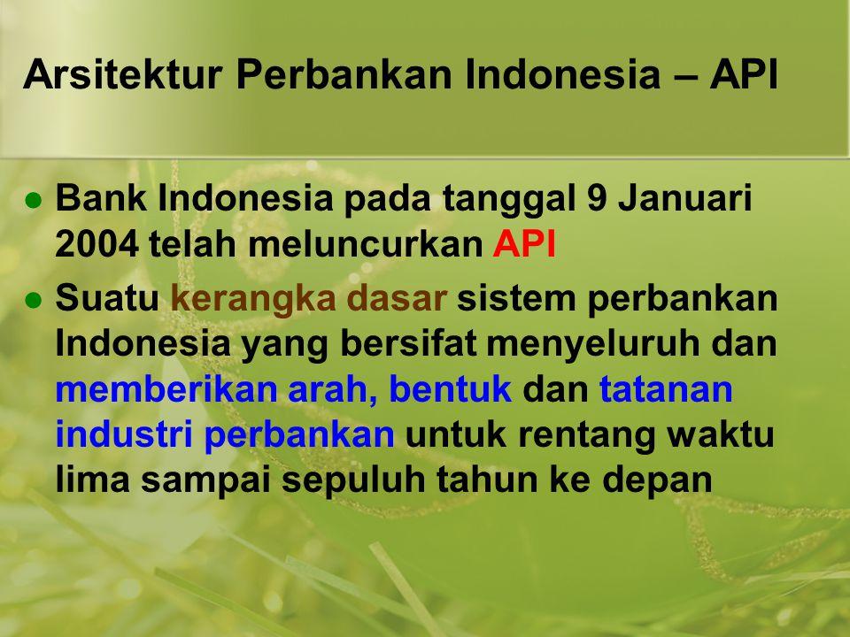 Arsitektur Perbankan Indonesia – API