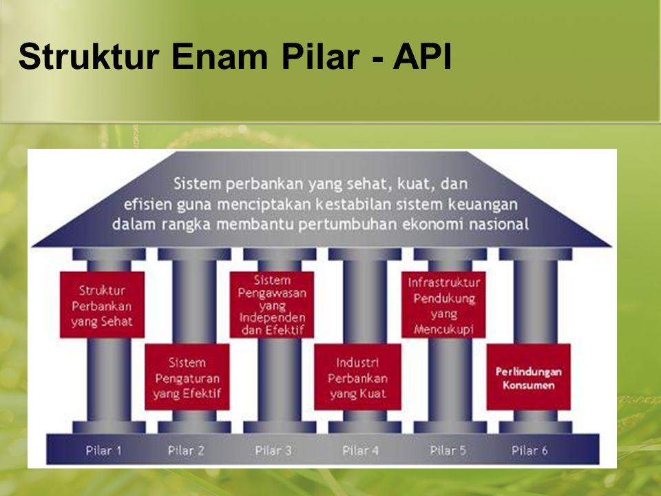 Struktur Enam Pilar - API
