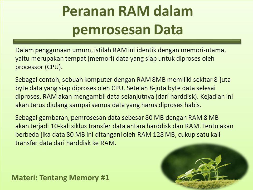 Peranan RAM dalam pemrosesan Data
