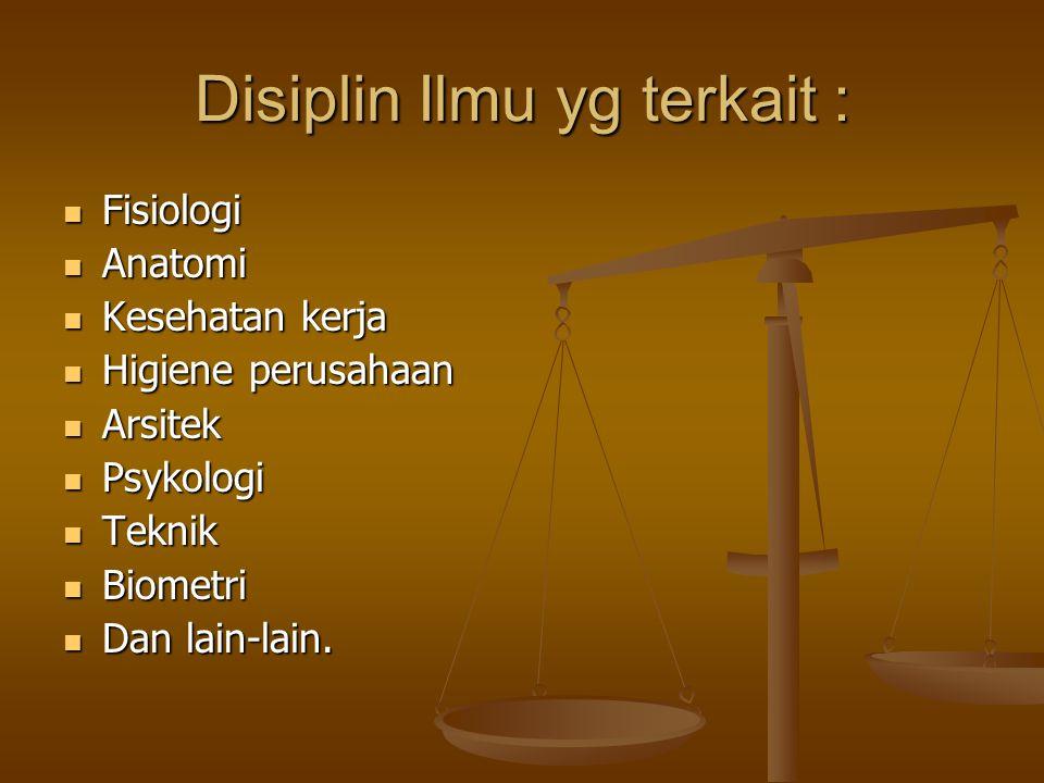 Disiplin Ilmu yg terkait :