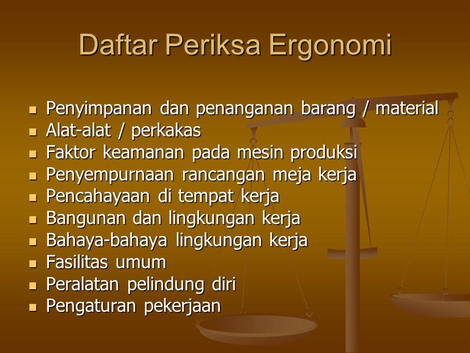 Daftar Periksa Ergonomi