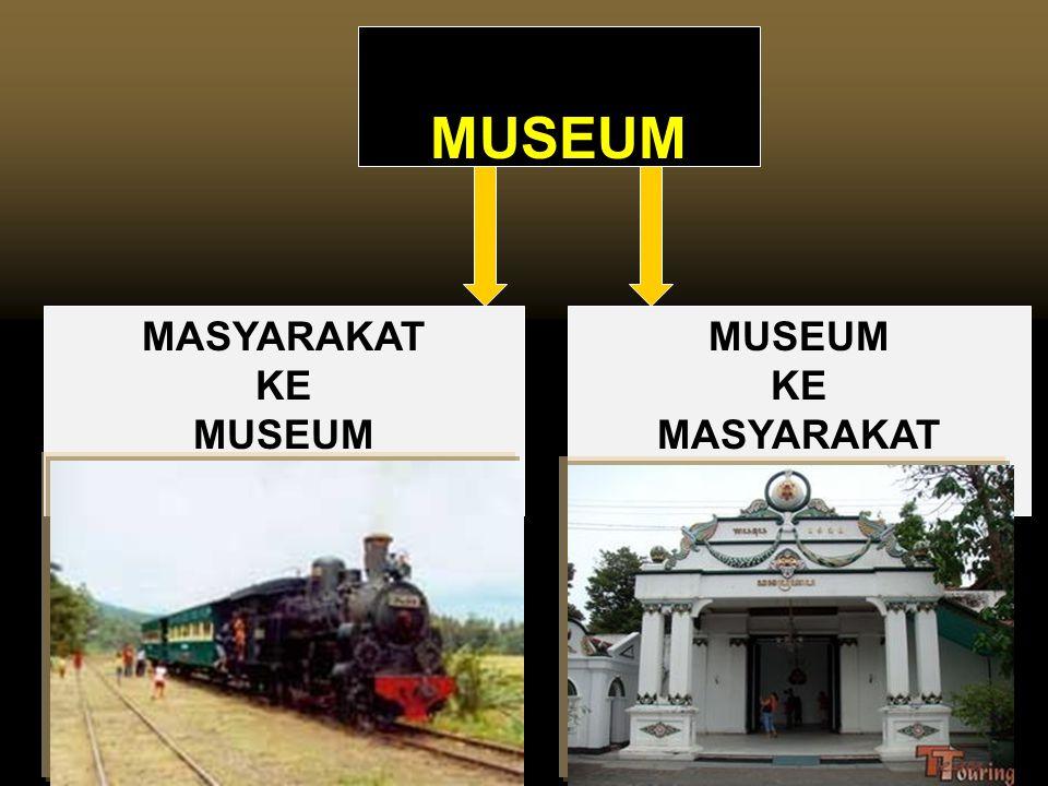 MUSEUM MASYARAKAT KE MUSEUM MUSEUM KE MASYARAKAT
