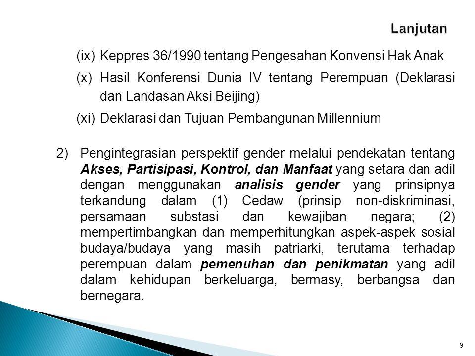 Lanjutan (ix) Keppres 36/1990 tentang Pengesahan Konvensi Hak Anak.