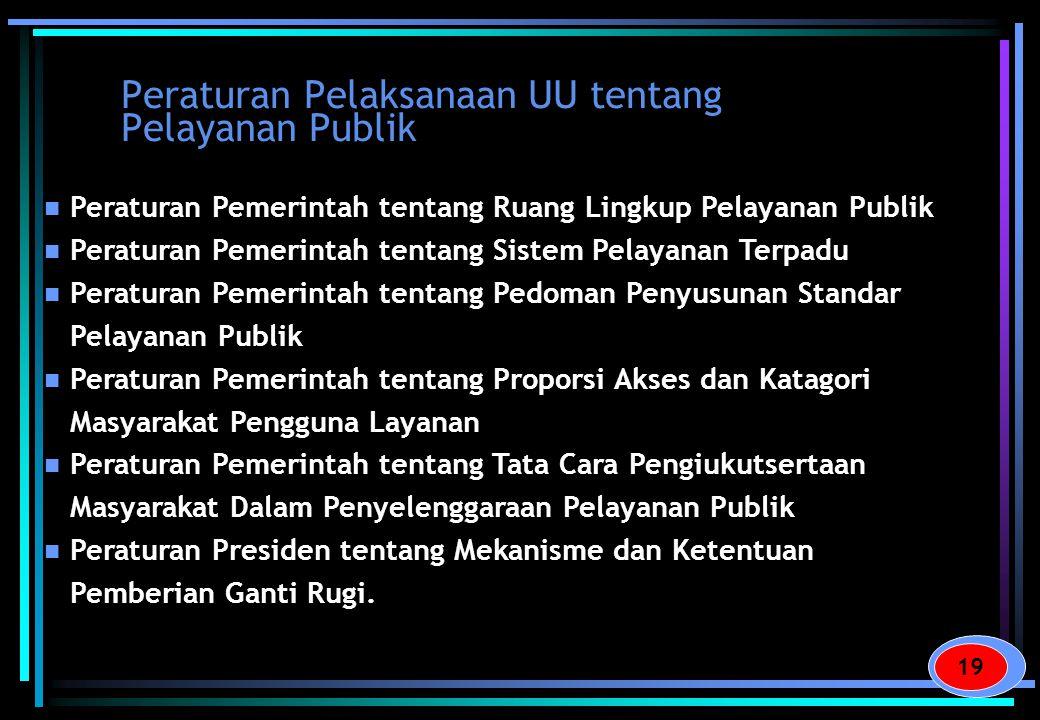 Peraturan Pelaksanaan UU tentang Pelayanan Publik